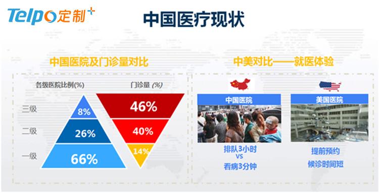 中国医疗现状.jpg