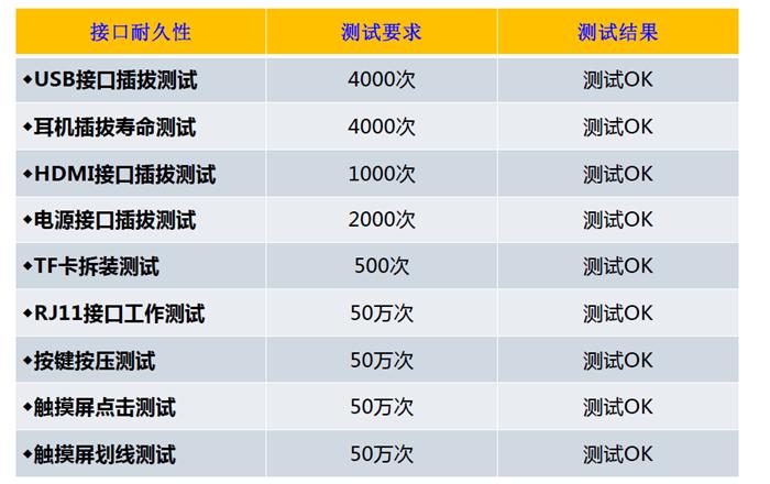 天波智能收银机TPS685耐用性测试.jpg