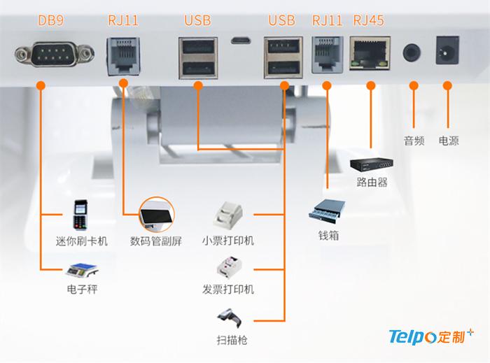 天波智能收银机TPS685具备丰富外部接口.jpg