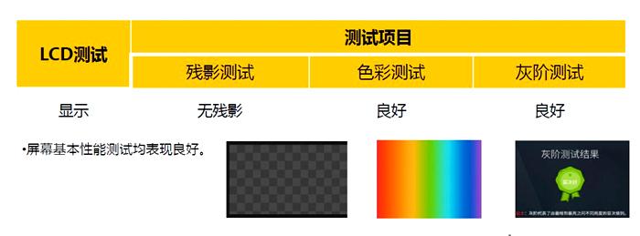 天波智能点餐机TPS700的屏幕性能测试.jpg