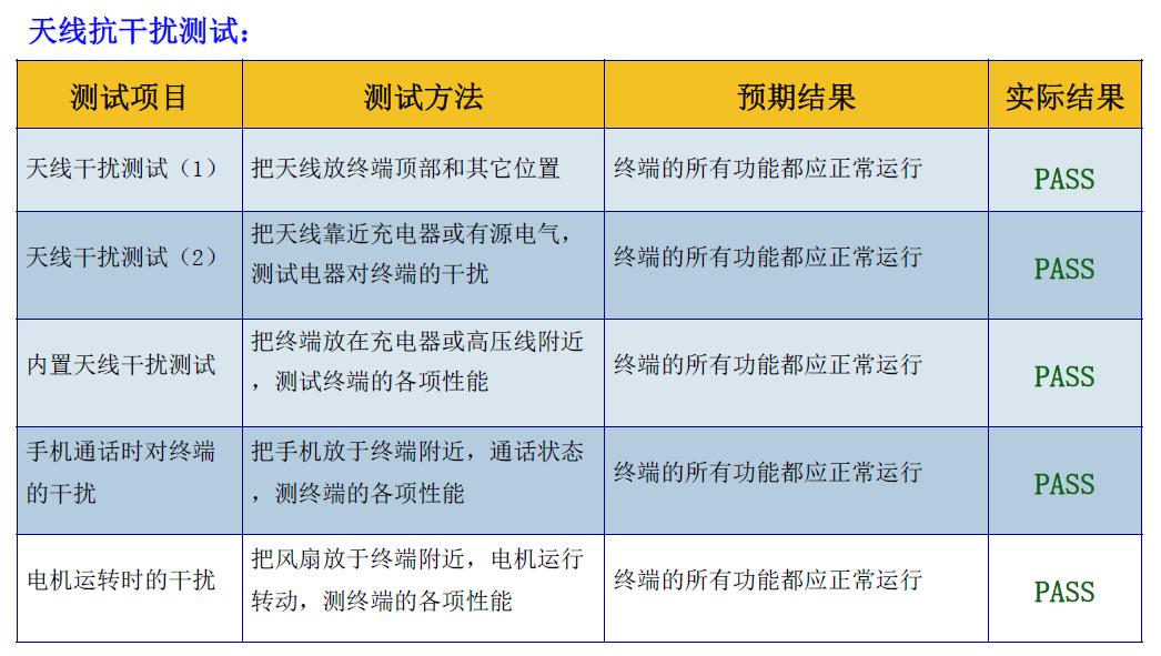 天波智能工控机TPS400抗干扰测试.png