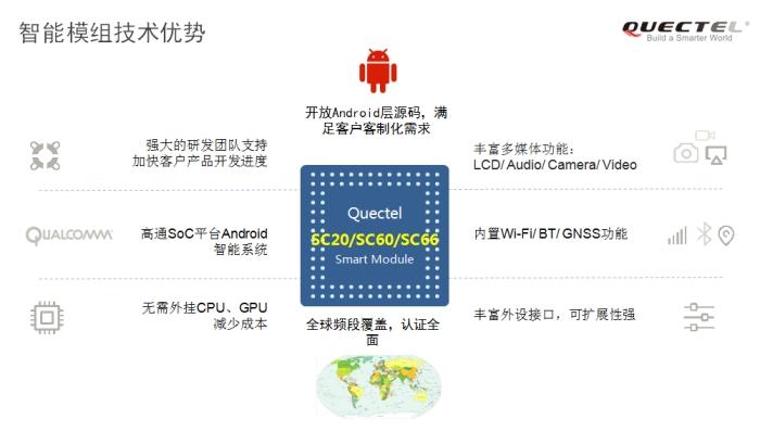 智能模组技术优势 来源:上海移远.jpg