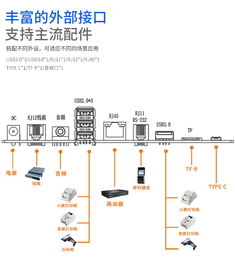 TPS650T新零售自助收银终端_06.jpg