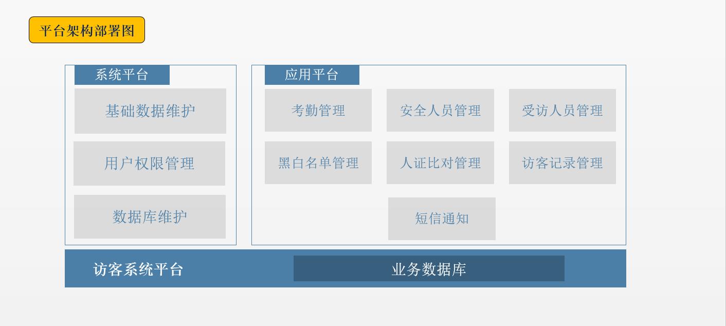 平台架构部署图.png